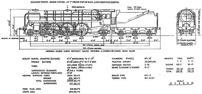 Locomotive Specifications Diagram